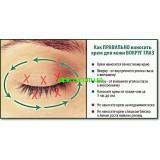 Как  правильно наносить крем вокруг глаз!