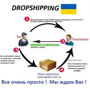 Сотрудничество Дропшиппинг - заработок без вложений.